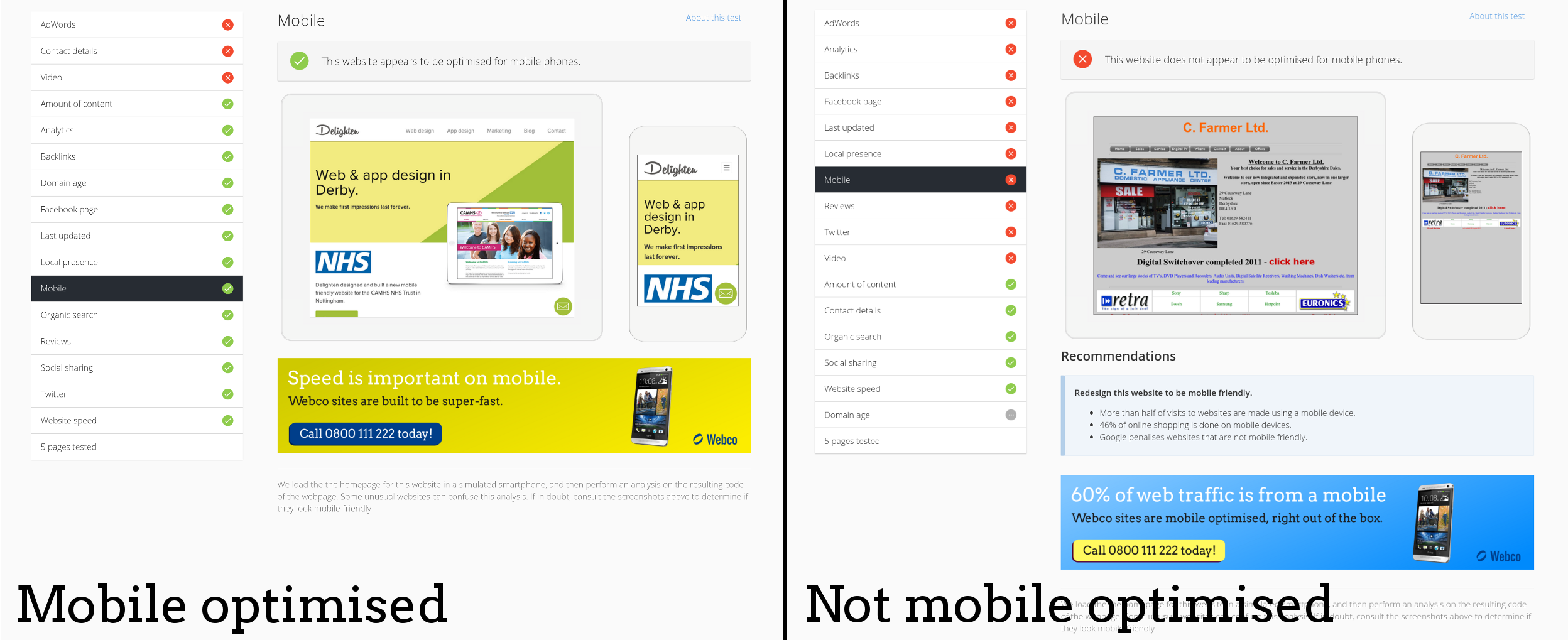 Comparison of calls to action against a site that is mobile optimized, versus a site that is not mobile optimized. The call to action is different based on how the site performs in this area.